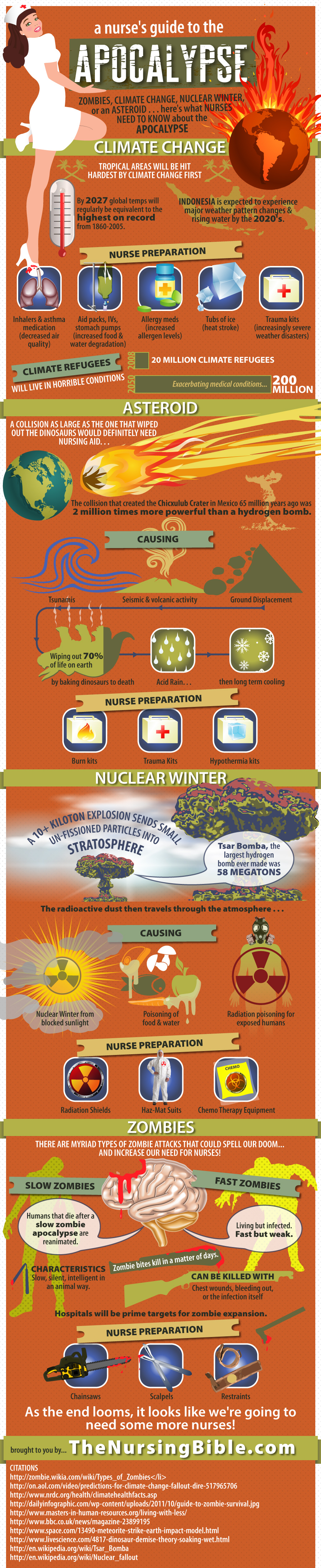 Nurses-Guide-to-Apocalypse